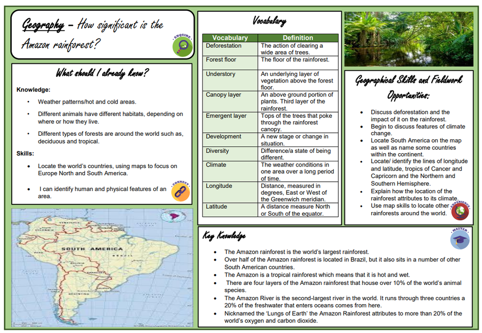 An example taken from our LKS2 Geography Knowledge Organisers