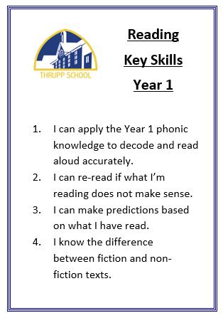 Year 1 Reading