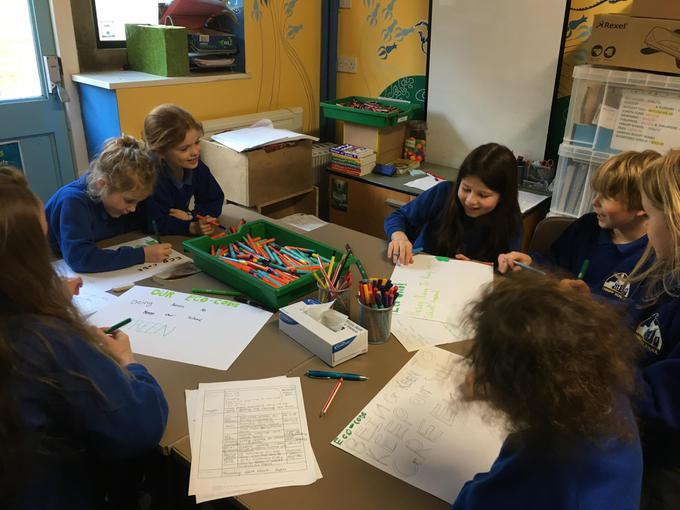 Designing posters which display our Eco Code