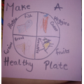 Making a healthy balanced plate of food