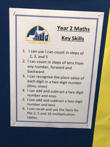 Year 2 Maths