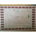 Ayrton's story map with brilliant writing.