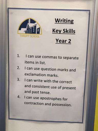 Year 2 Writing