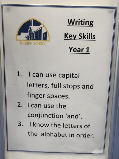 Year 1 Writing