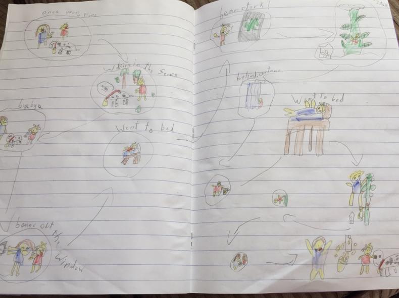 Joshua's super story map.