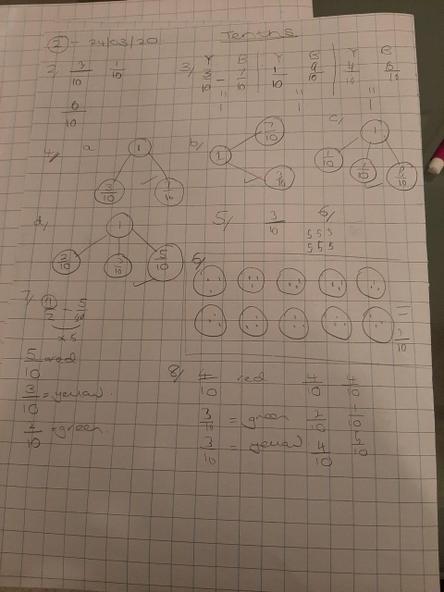 Eliza's tenths maths work