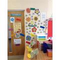 Reception Class Charter