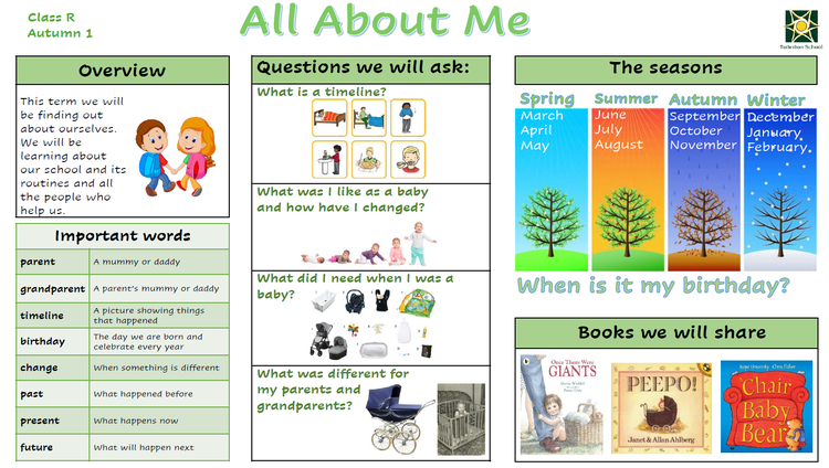 All about me (history focus)