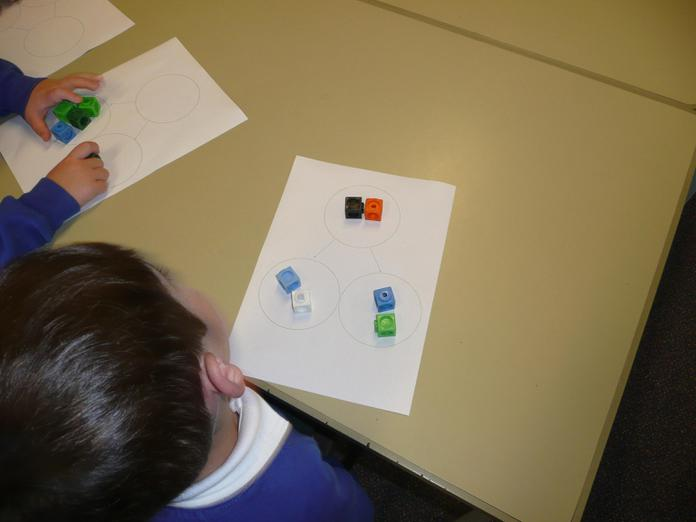 How many ways can we split the number 6?