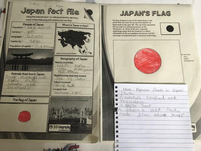 Amazing facts about Japan, Elliott.