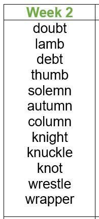 Group 1 spellings