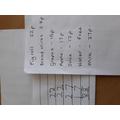 Super addition using the column method