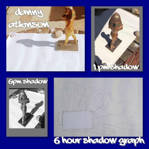 Danny's shadow observations