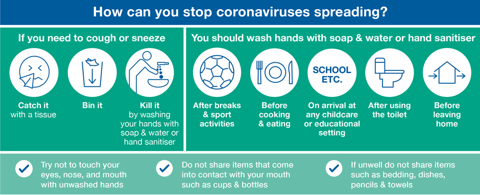 How can you stop Coronavirus spreading...