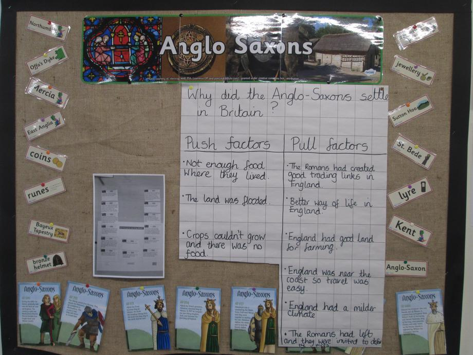 Year 4 Anglo-Saxons