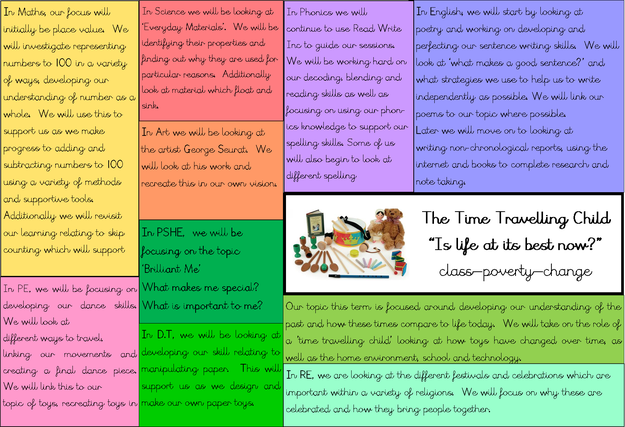 Year 2 Topic Overview Autumn Term 2020