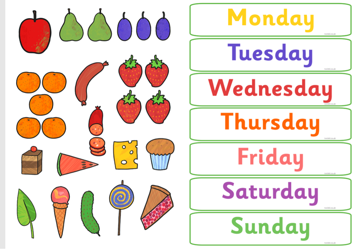 Days of week and fruit