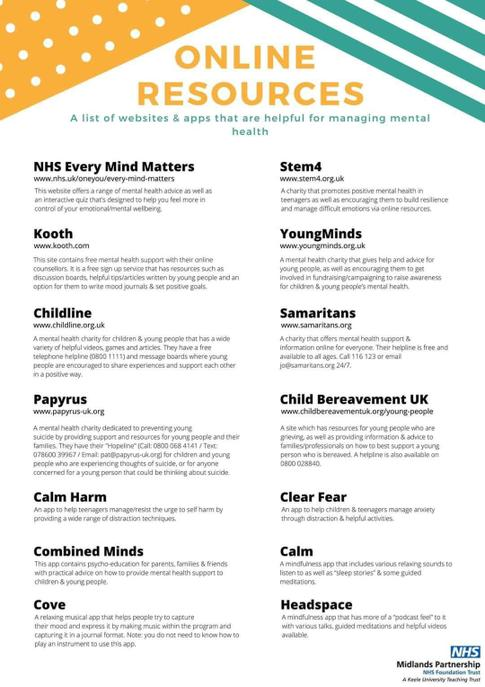 Online Resources for supporting Children's wellbeing