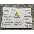 Maisie's fantastic pyramid work.