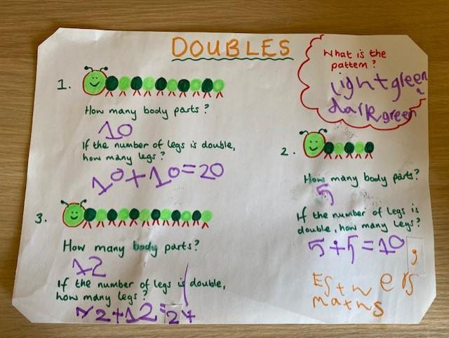 Esther's doubling caterpillar work