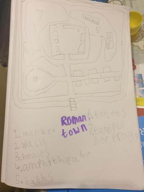 Fletcher - Roman Town