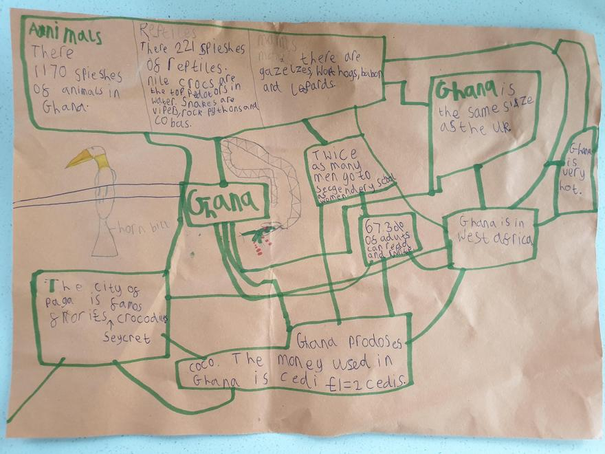 Fletcher's Ghana poster