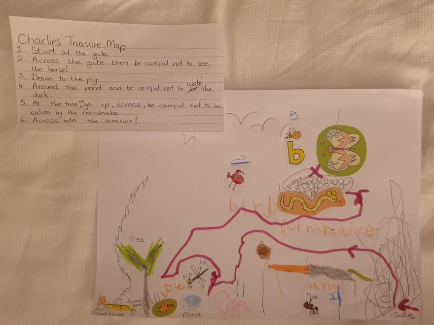 Charlie's map and super instructions