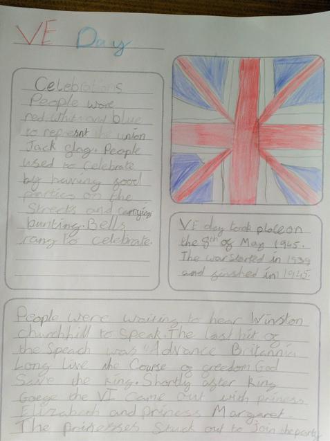 Ewan has written VE Day facts