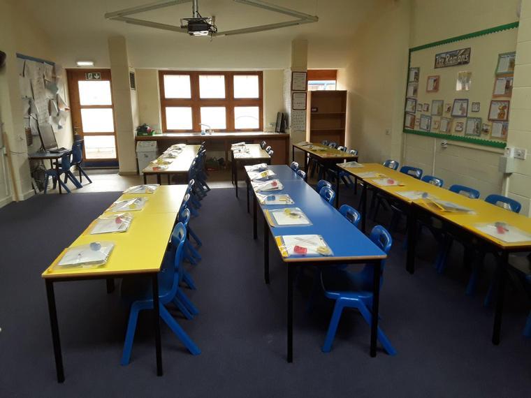 Classroom layout.