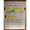 Anchor chart - the 'double' rule for adding suffixes