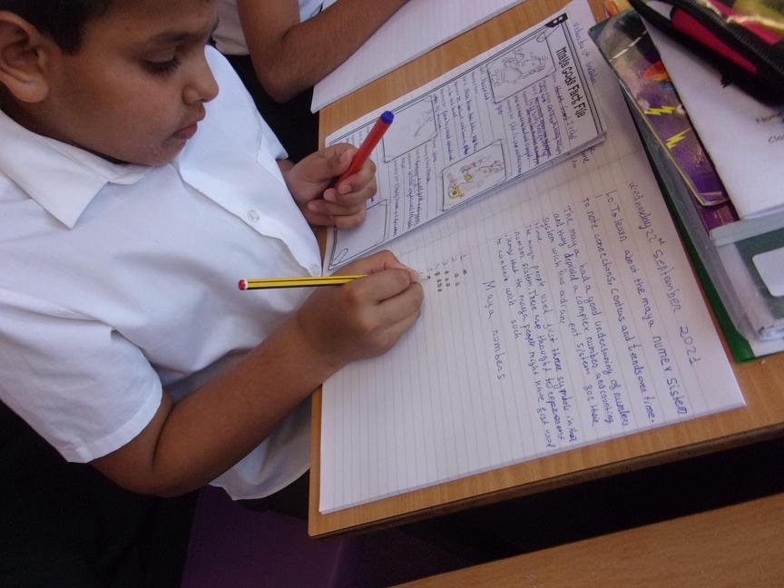 Writing mayan numbers from 1-19