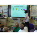 Choosing question symbols to help us find out