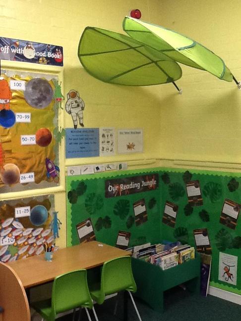 Do you like our wonderful reading corner?