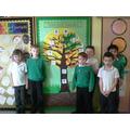 leaf, petal, trunk, branch, fruit....