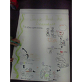 She drew a story map of Jack And The Beanstalk