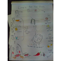 Mrs Stokes drew a story map
