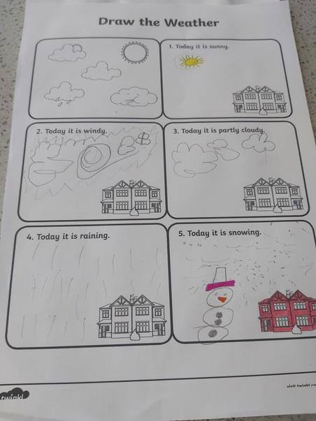 Bella's weather drawings