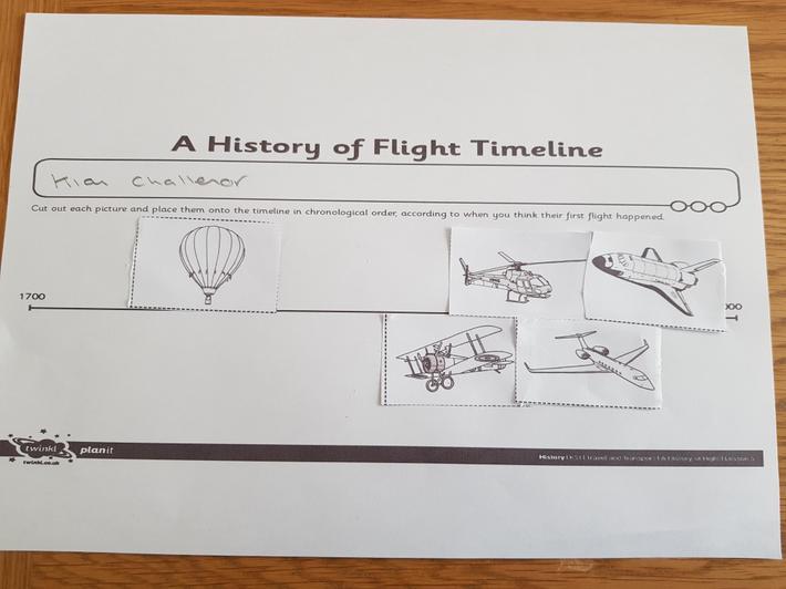 Kians great timeline work