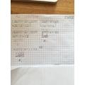 Zuri's been working on efficient methods in Maths