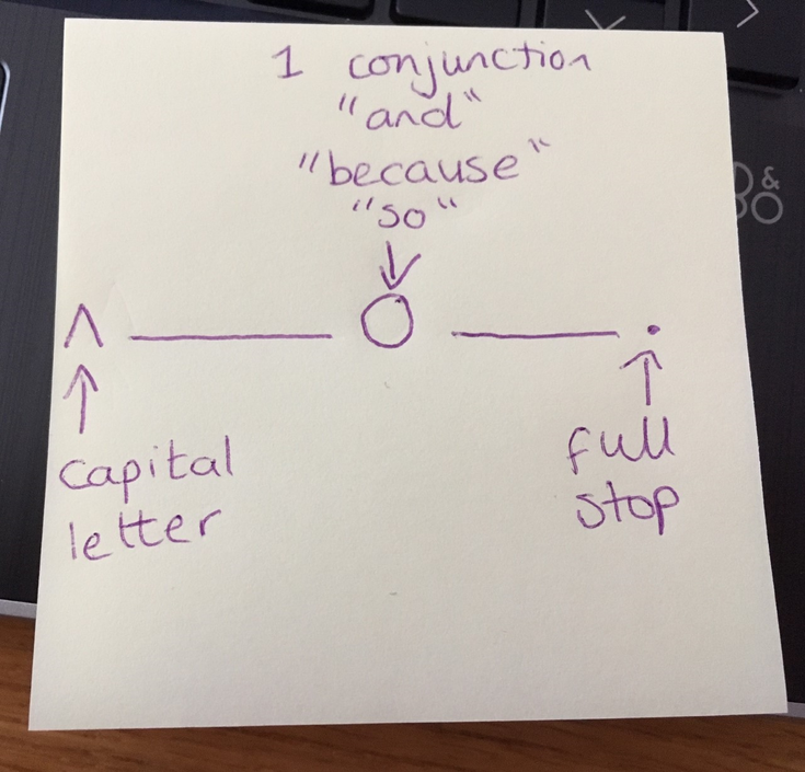 pictotal explanation for conjunction use