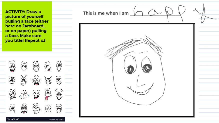 Year 1 had the task of drawing some emotions! Wow!