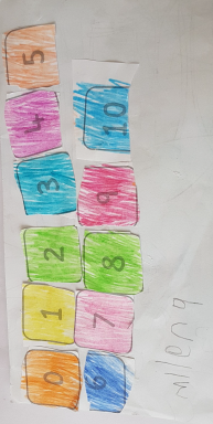 Milena has ordered these numbers in Maths. Wow!