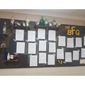 Year 3 - The BFG