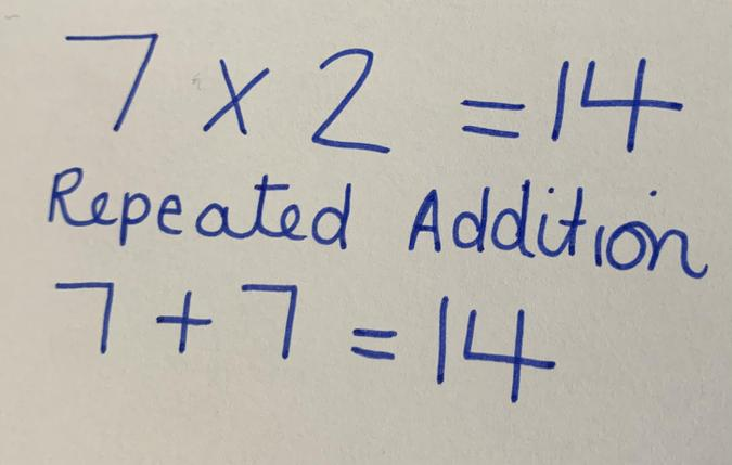 Repeated Addition