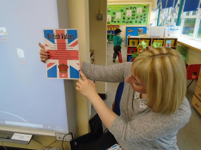 Class discussion about British Values