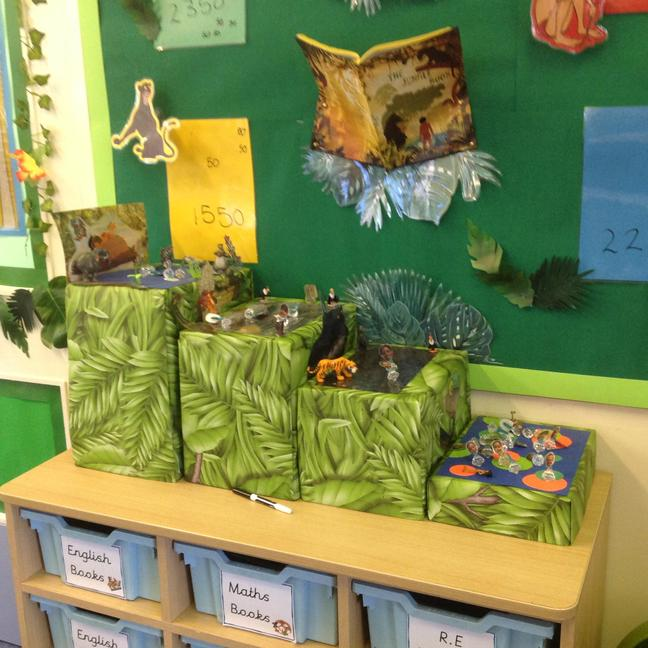 Y5 - Jungle Book Class