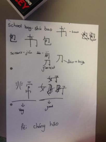 Enriching the Chinese character writing.