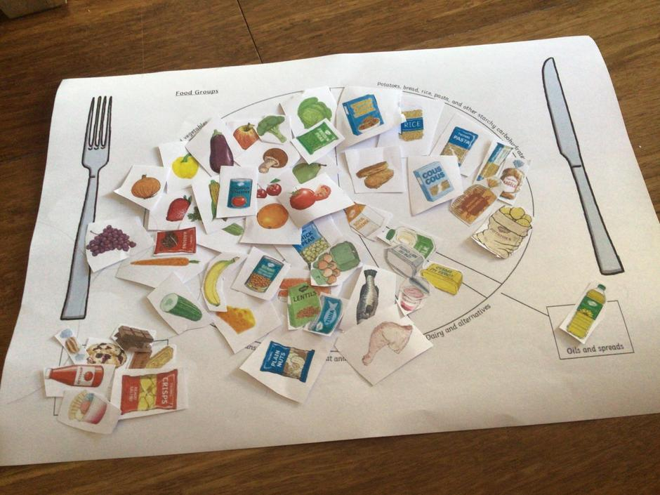 Excellent sorting into food groups - well done!