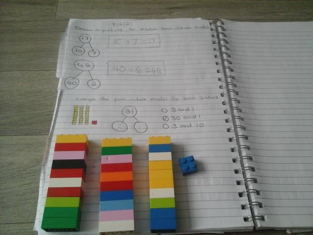 Showing the blocks with your pictures will really help your understanding!