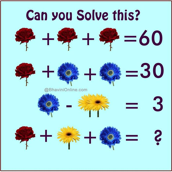 The answer is 26! Have a go at this...